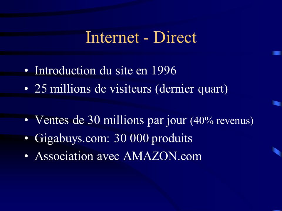 Internet - Direct Introduction du site en 1996