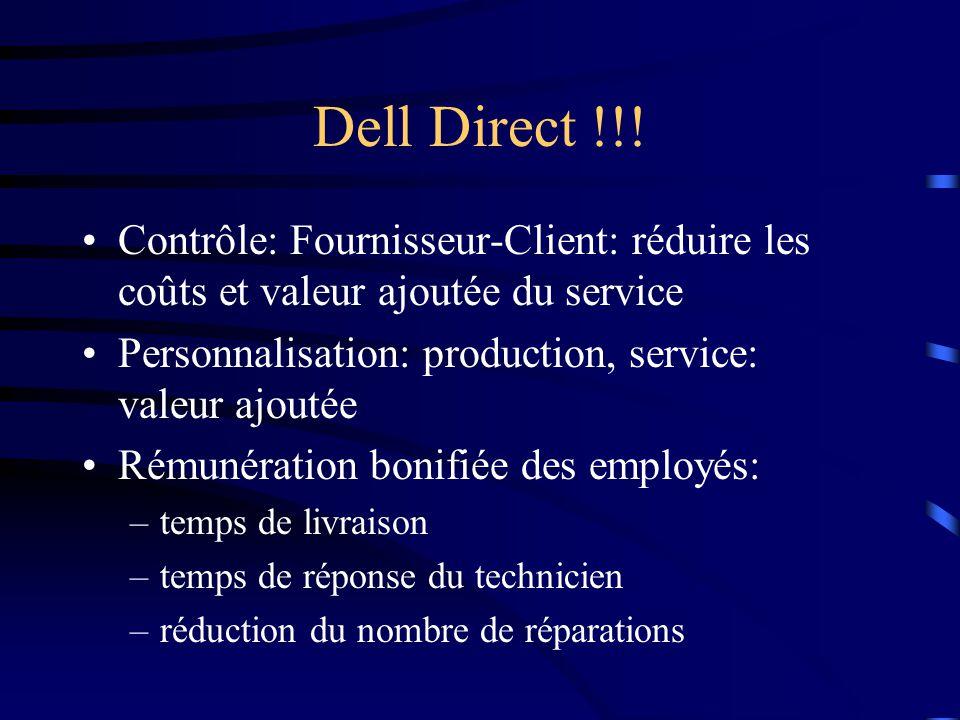 Dell Direct !!! Contrôle: Fournisseur-Client: réduire les coûts et valeur ajoutée du service. Personnalisation: production, service: valeur ajoutée.
