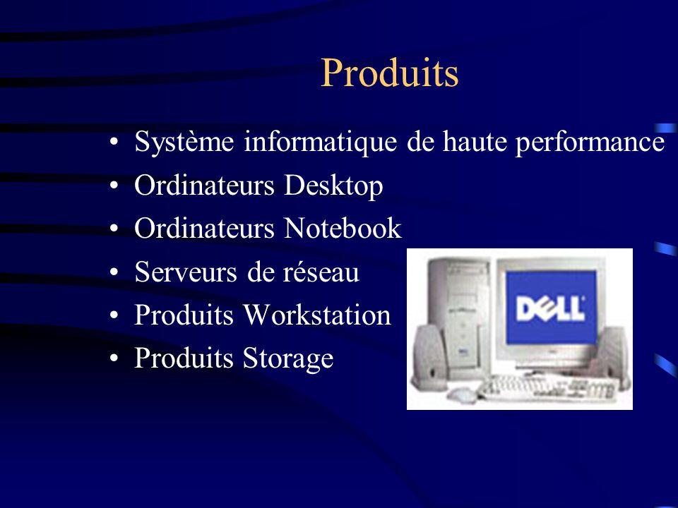 Produits Système informatique de haute performance Ordinateurs Desktop