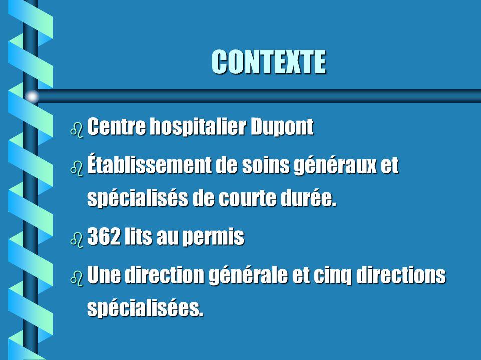 CONTEXTE Centre hospitalier Dupont