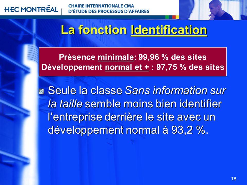 La fonction Identification