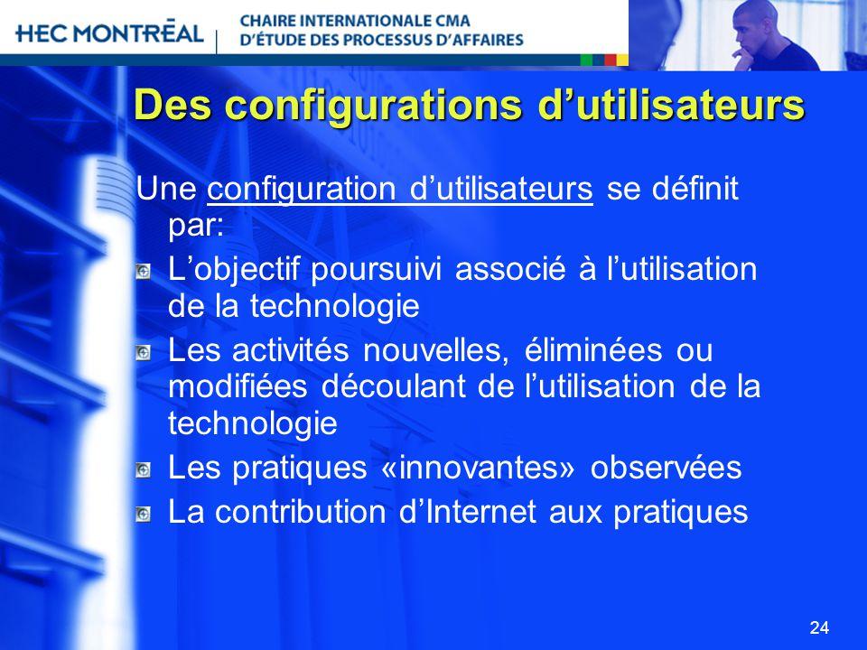 Des configurations d'utilisateurs