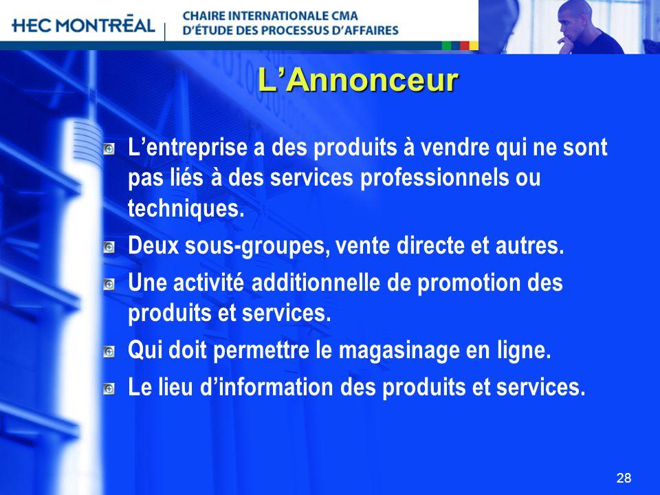 L'Annonceur L'entreprise a des produits à vendre qui ne sont pas liés à des services professionnels ou techniques.
