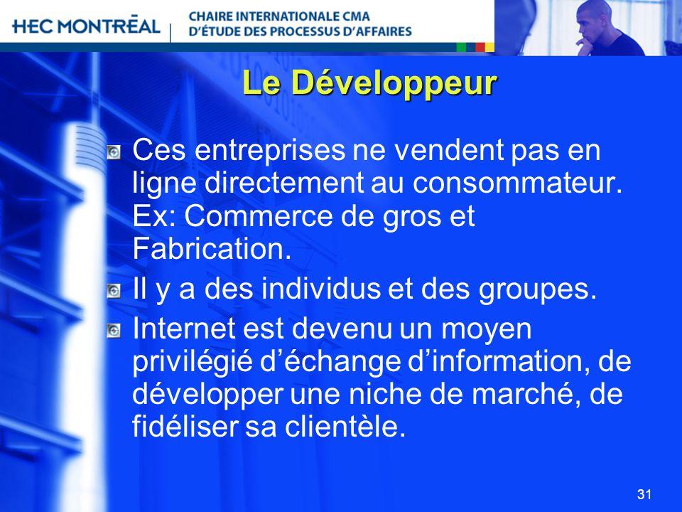 Le Développeur Ces entreprises ne vendent pas en ligne directement au consommateur. Ex: Commerce de gros et Fabrication.