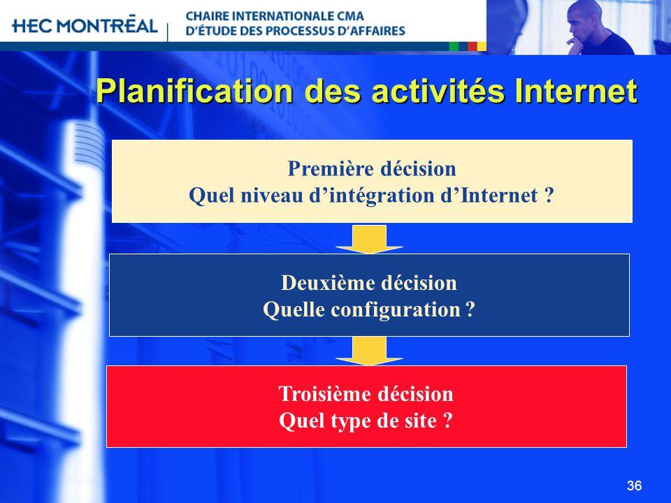 Planification des activités Internet