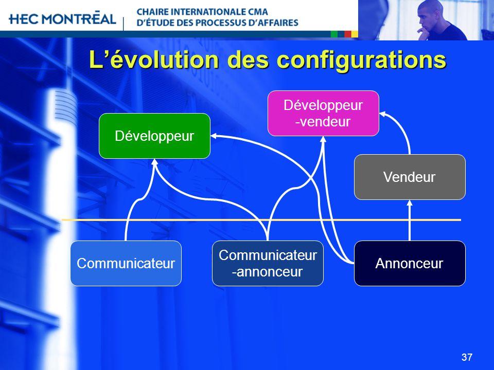 L'évolution des configurations
