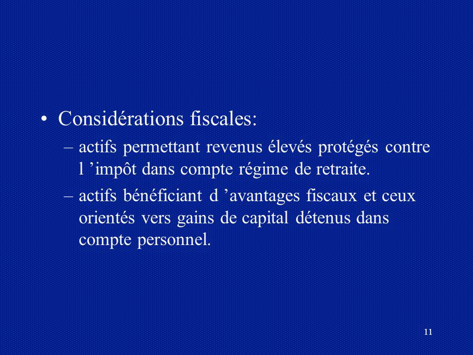 Considérations fiscales: