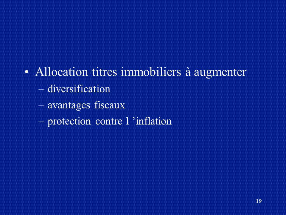 Allocation titres immobiliers à augmenter