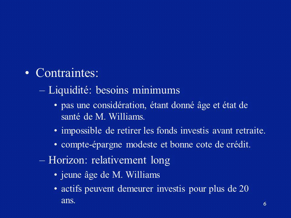 Contraintes: Liquidité: besoins minimums Horizon: relativement long