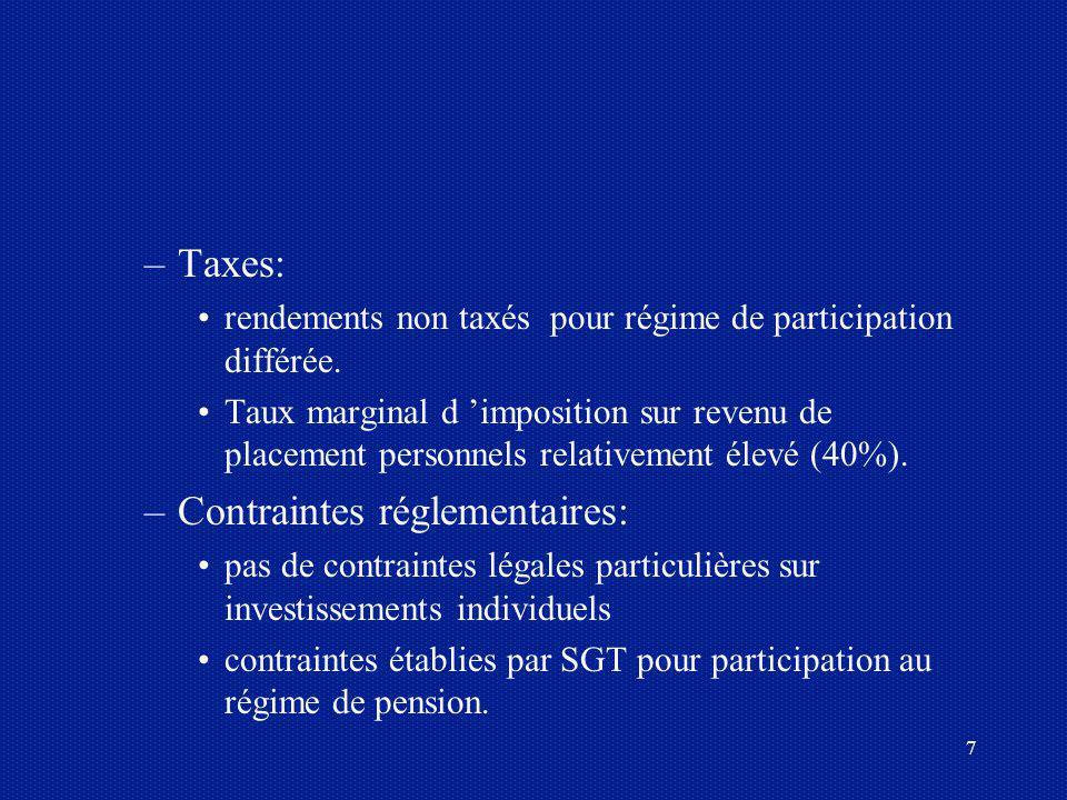 Contraintes réglementaires: