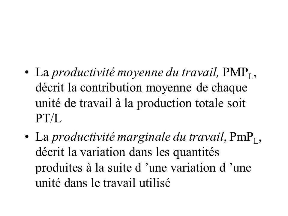 La productivité moyenne du travail, PMPL, décrit la contribution moyenne de chaque unité de travail à la production totale soit PT/L