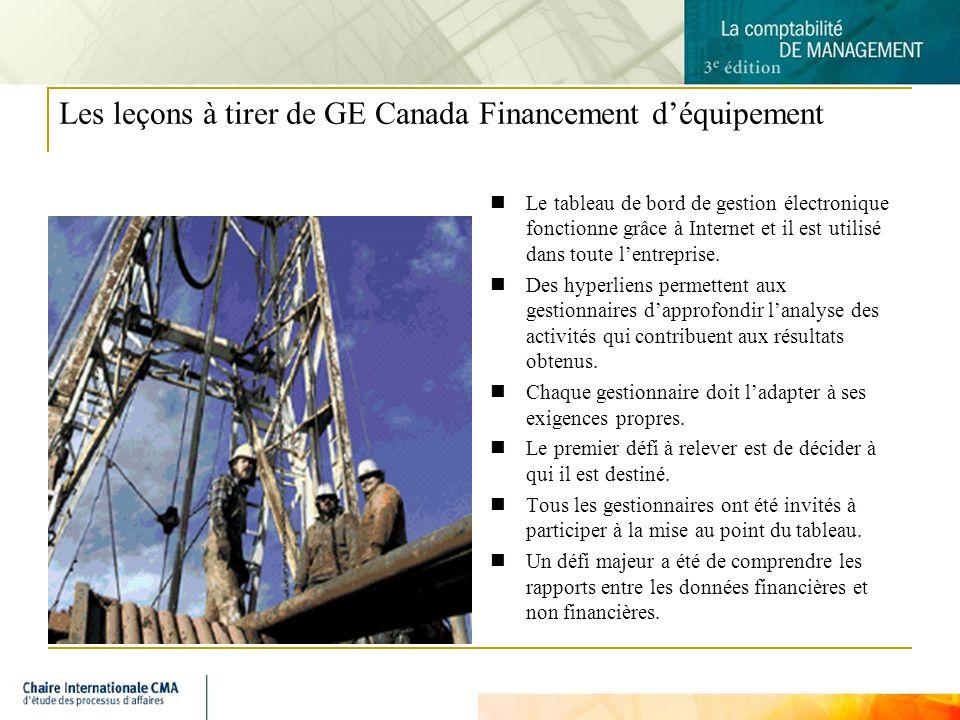 Les leçons à tirer de GE Canada Financement d'équipement