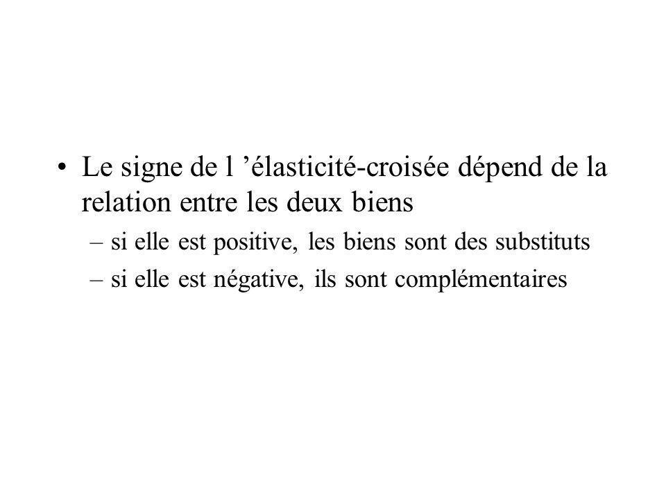 Le signe de l 'élasticité-croisée dépend de la relation entre les deux biens