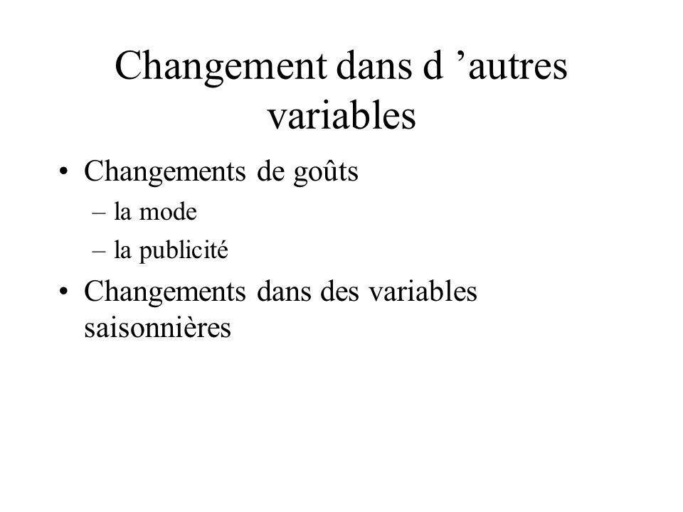 Changement dans d 'autres variables