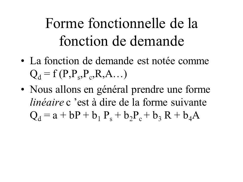 Forme fonctionnelle de la fonction de demande