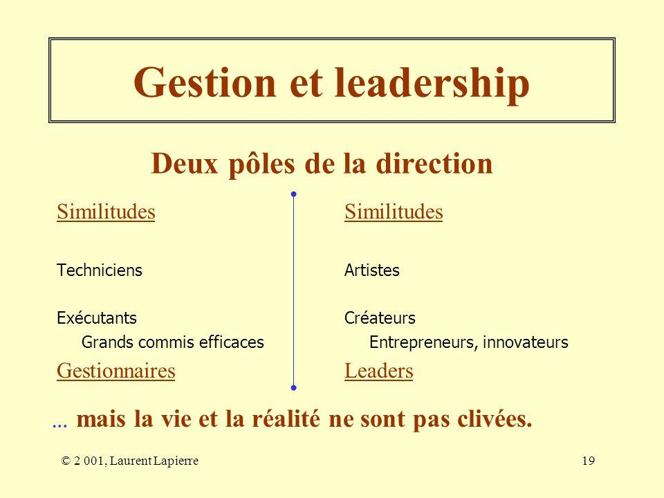 Gestion et leadership Deux pôles de la direction