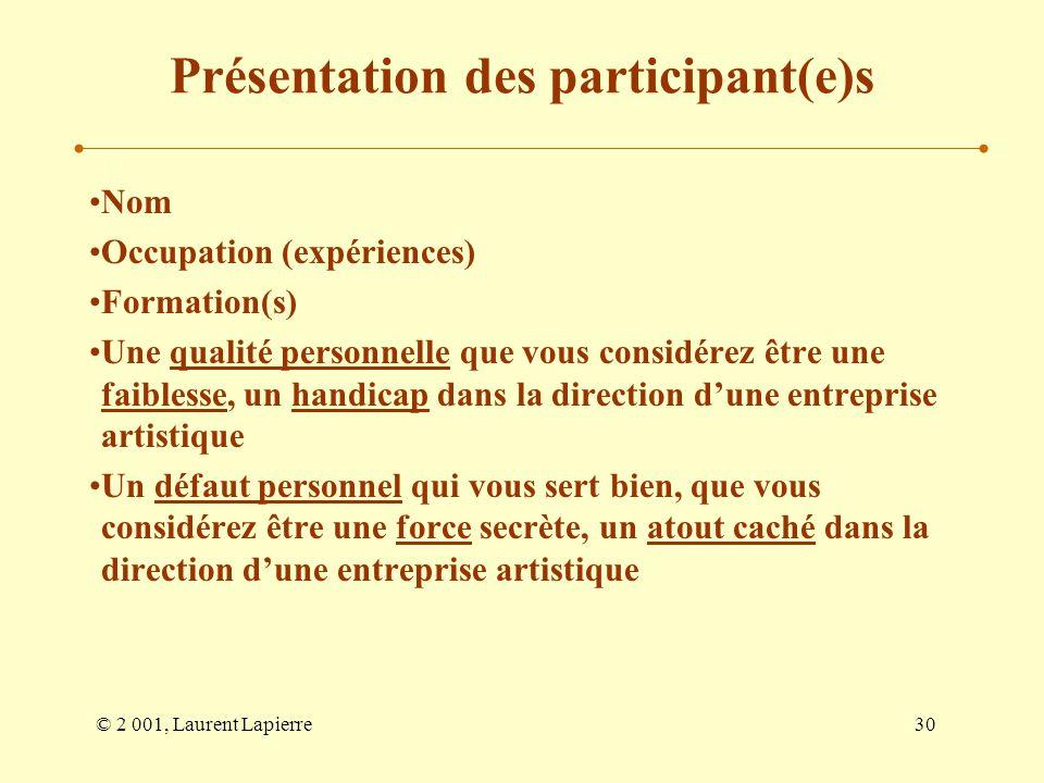 Présentation des participant(e)s