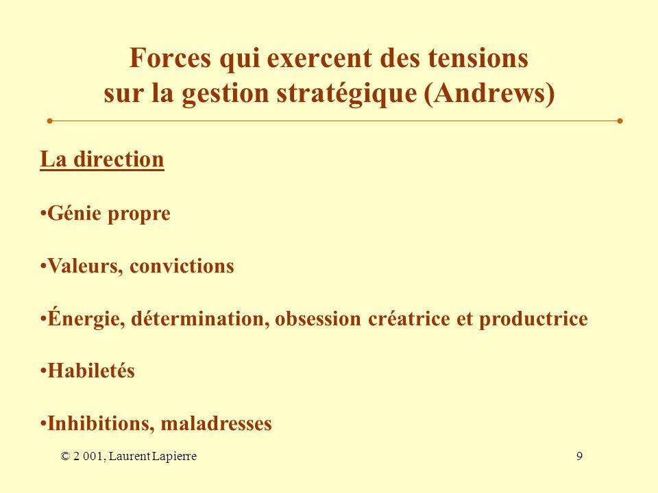 Forces qui exercent des tensions sur la gestion stratégique (Andrews)
