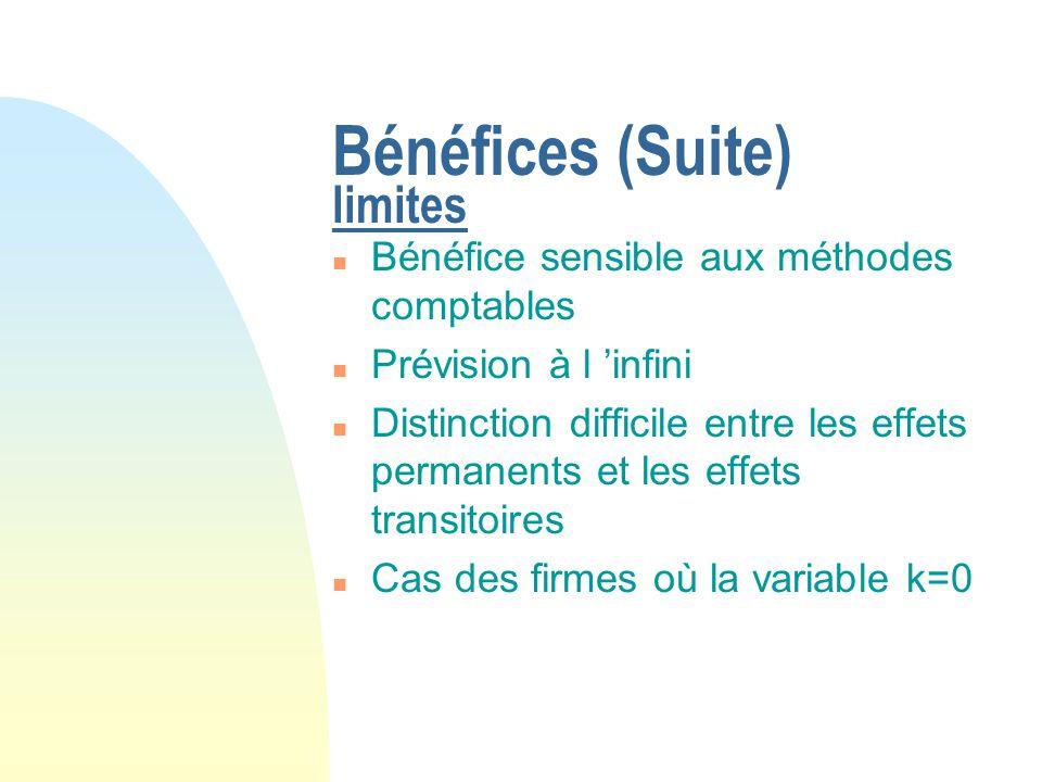 Bénéfices (Suite) limites