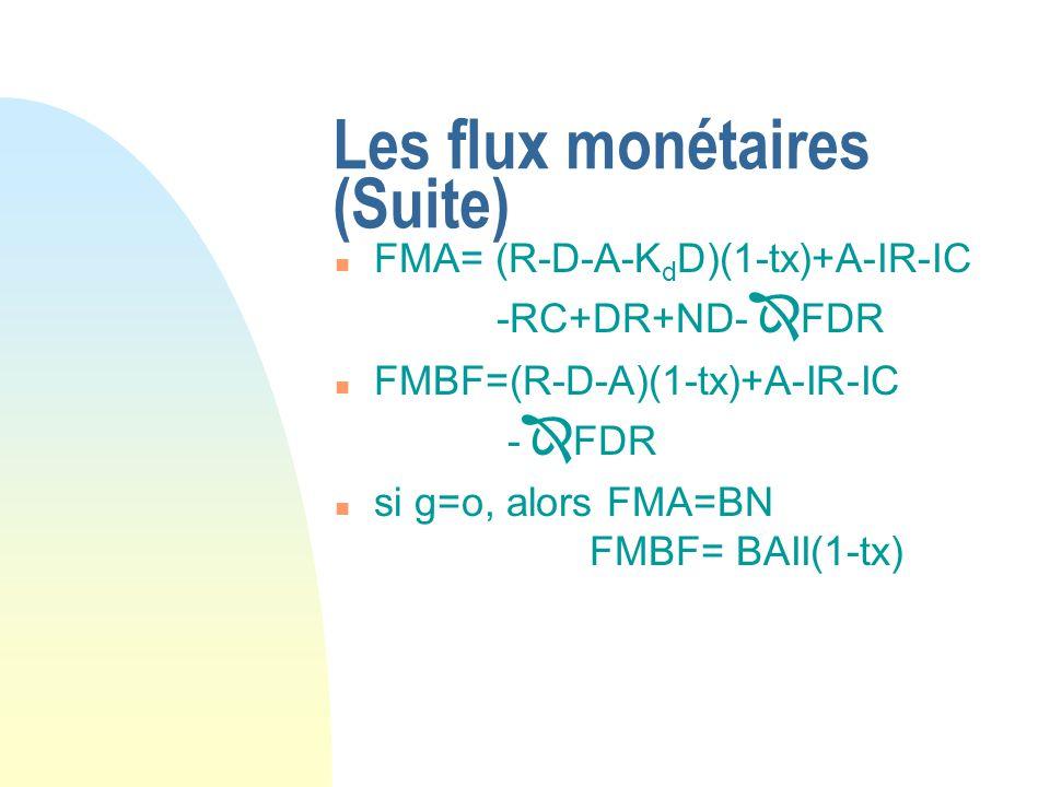 Les flux monétaires (Suite)