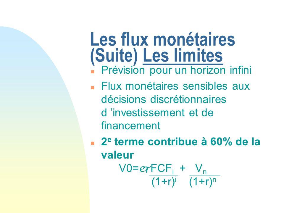 Les flux monétaires (Suite) Les limites