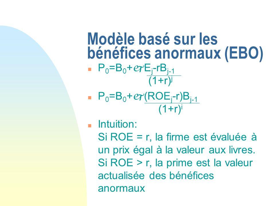 Modèle basé sur les bénéfices anormaux (EBO)