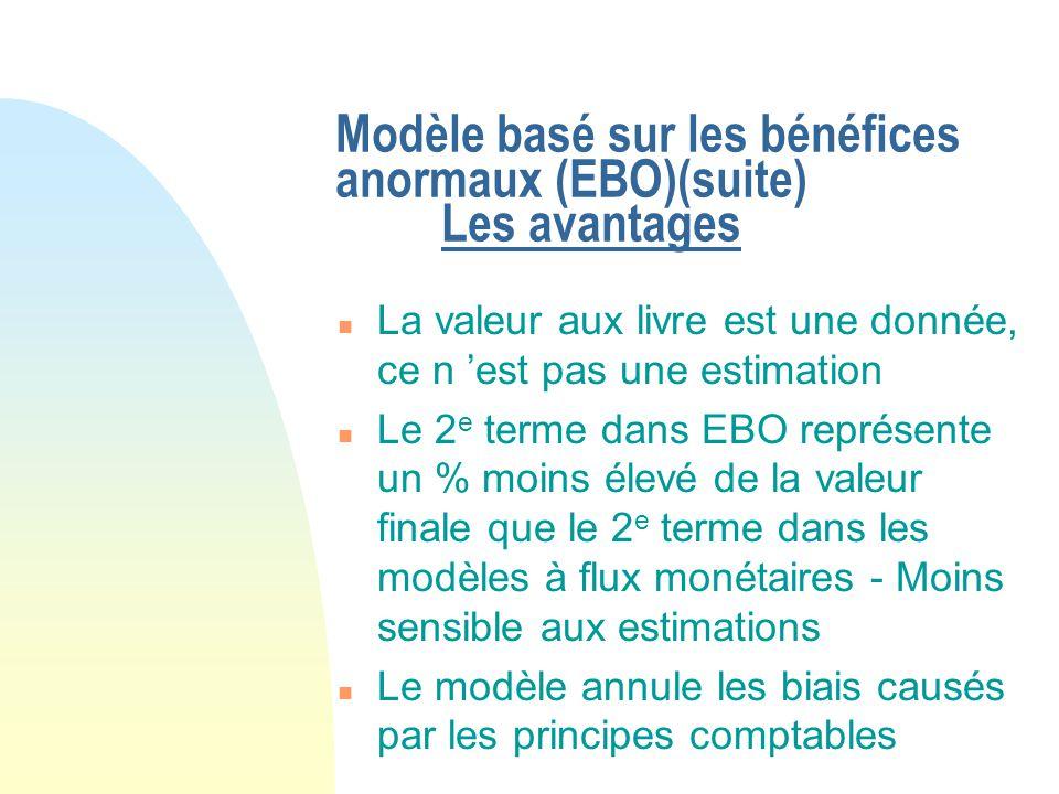 Modèle basé sur les bénéfices anormaux (EBO)(suite) Les avantages