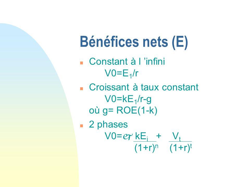 Bénéfices nets (E) Constant à l 'infini V0=E1/r