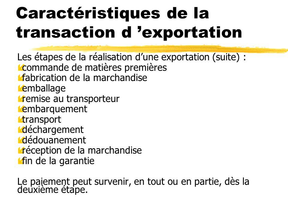 Caractéristiques de la transaction d 'exportation