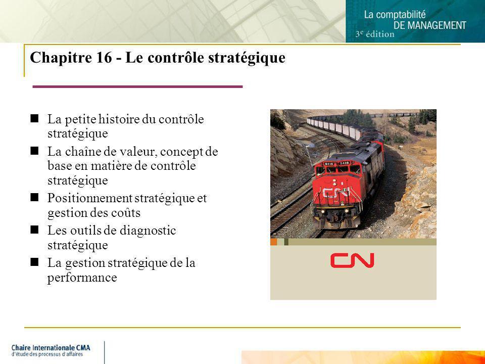 Chapitre 16 - Le contrôle stratégique