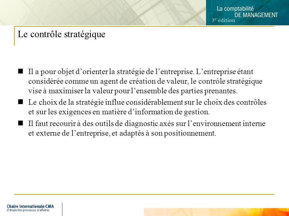 Le contrôle stratégique