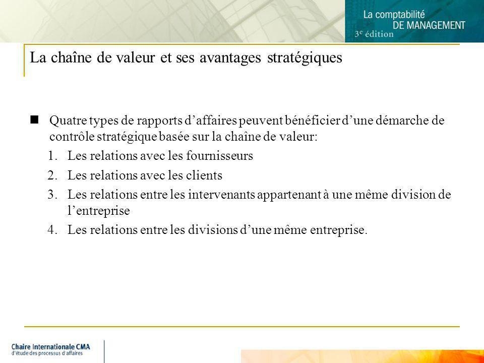 La chaîne de valeur et ses avantages stratégiques
