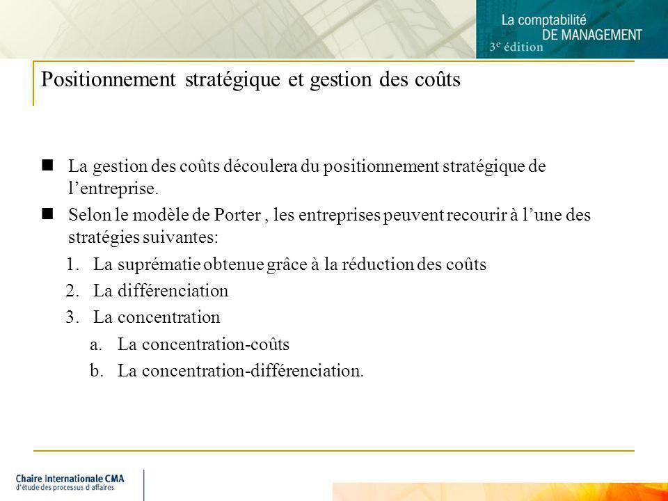 Positionnement stratégique et gestion des coûts