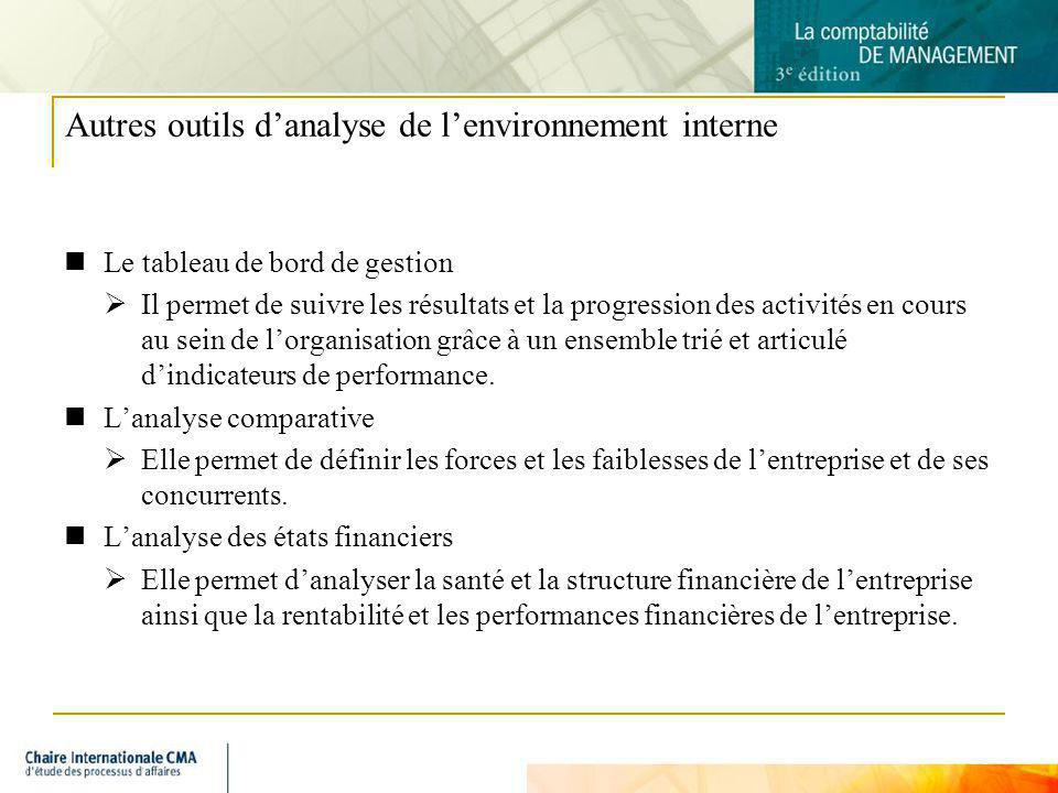 Autres outils d'analyse de l'environnement interne