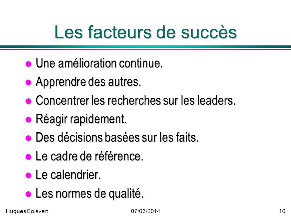 Les facteurs de succès Une amélioration continue.