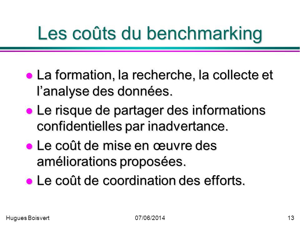 Les coûts du benchmarking