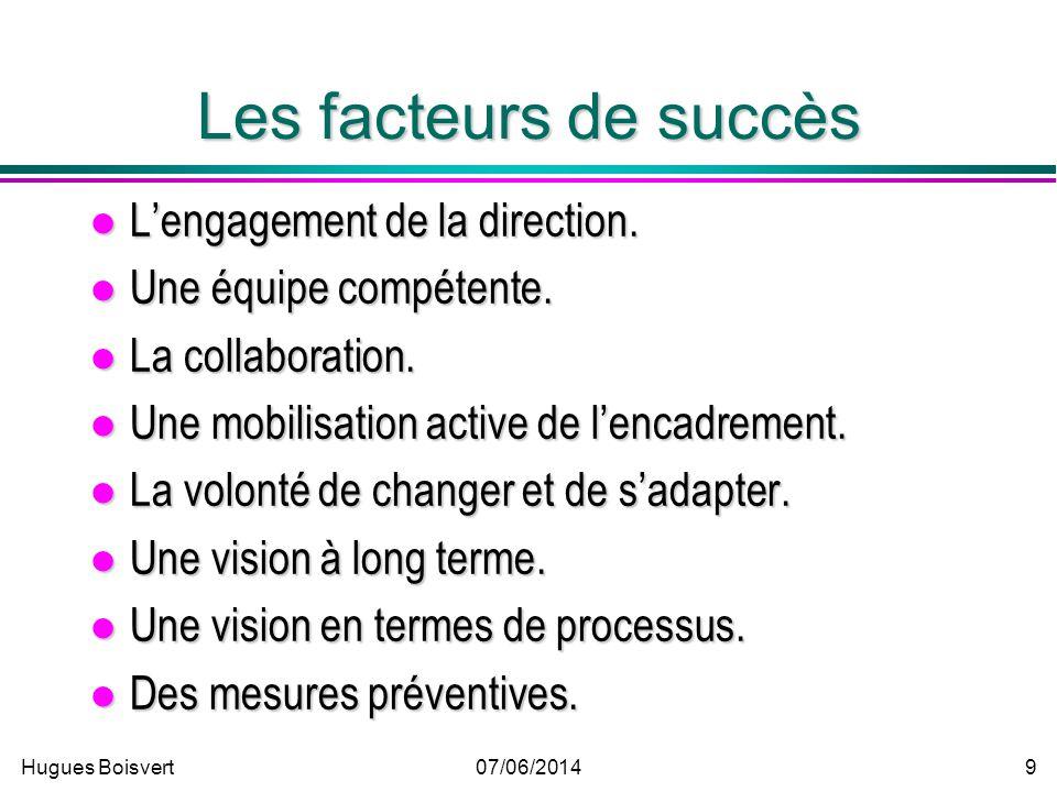 Les facteurs de succès L'engagement de la direction.