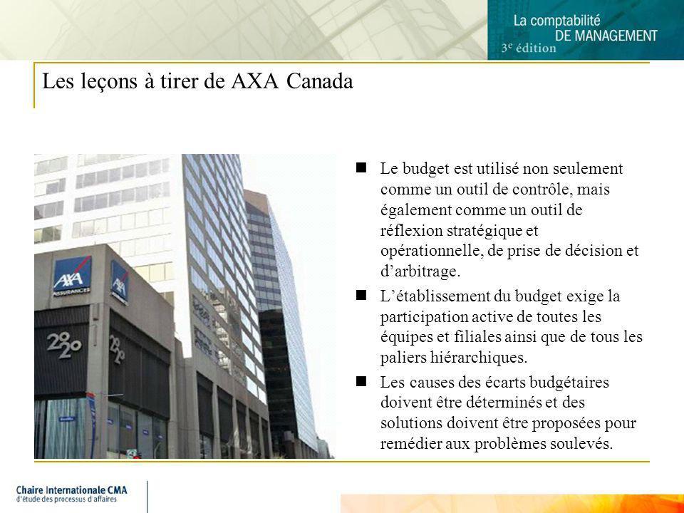 Les leçons à tirer de AXA Canada