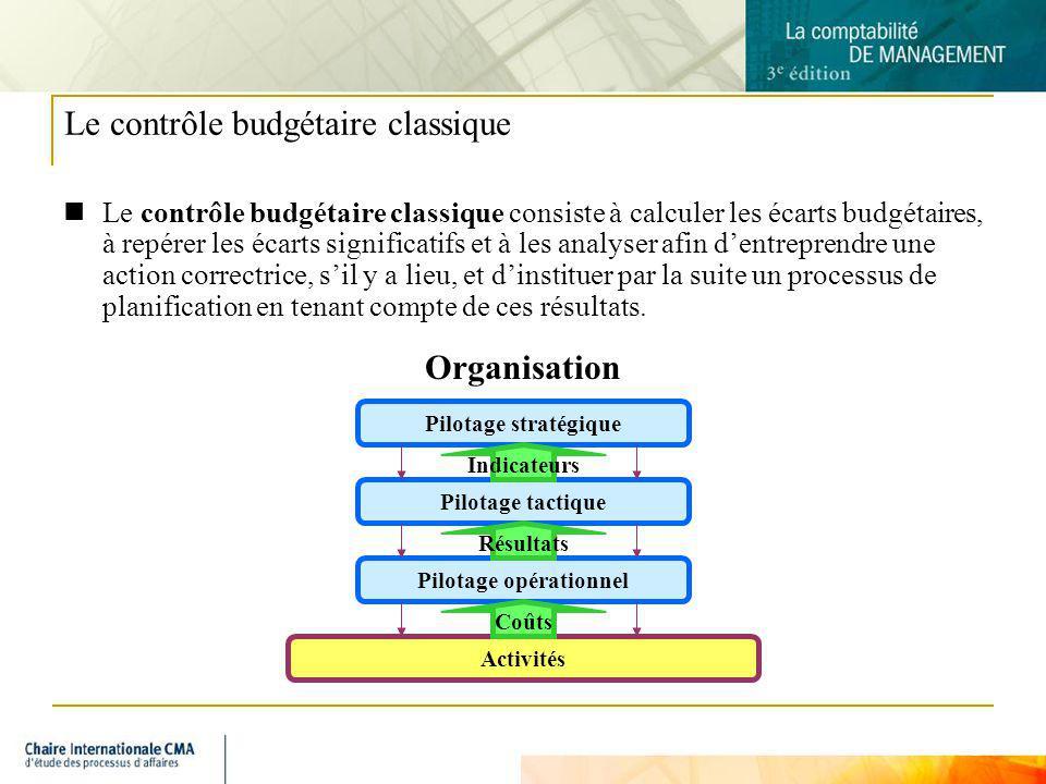 Le contrôle budgétaire classique