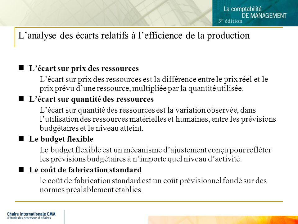 L'analyse des écarts relatifs à l'efficience de la production
