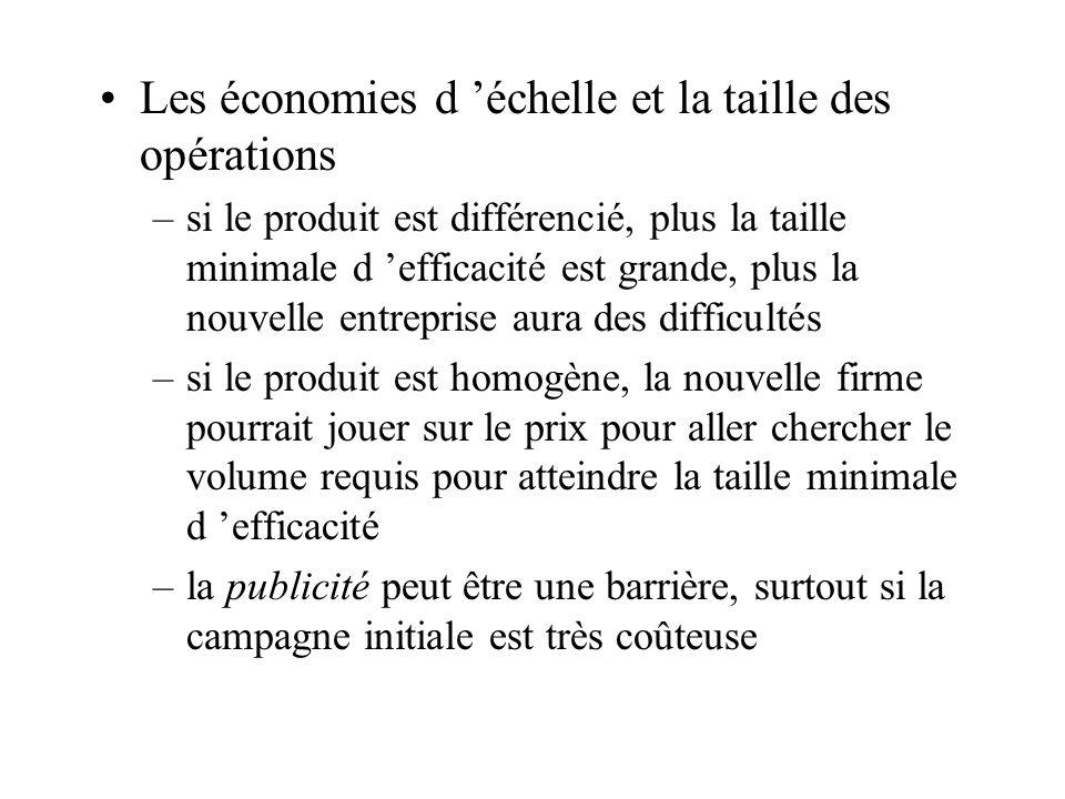 Les économies d 'échelle et la taille des opérations