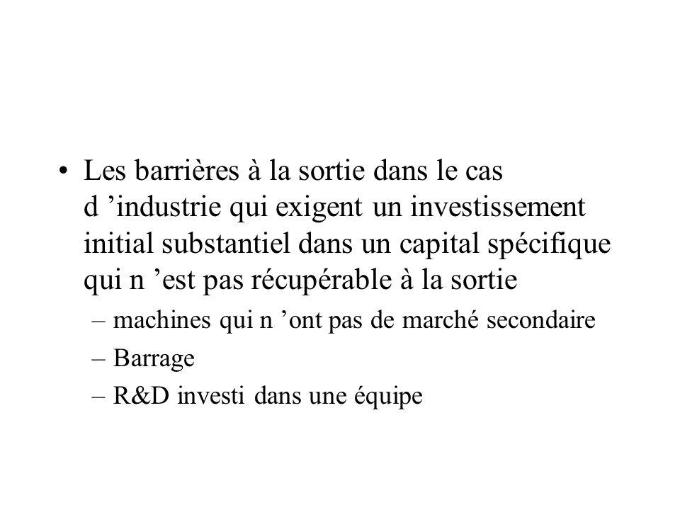 Les barrières à la sortie dans le cas d 'industrie qui exigent un investissement initial substantiel dans un capital spécifique qui n 'est pas récupérable à la sortie