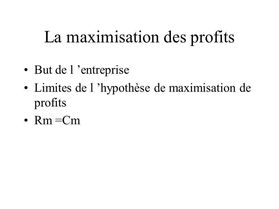La maximisation des profits