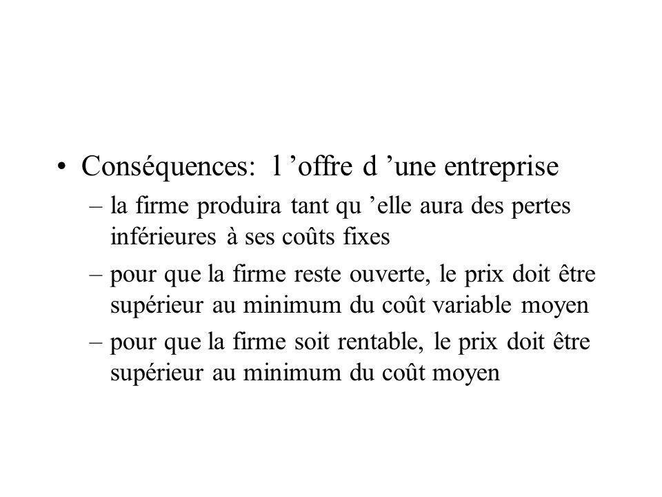 Conséquences: l 'offre d 'une entreprise