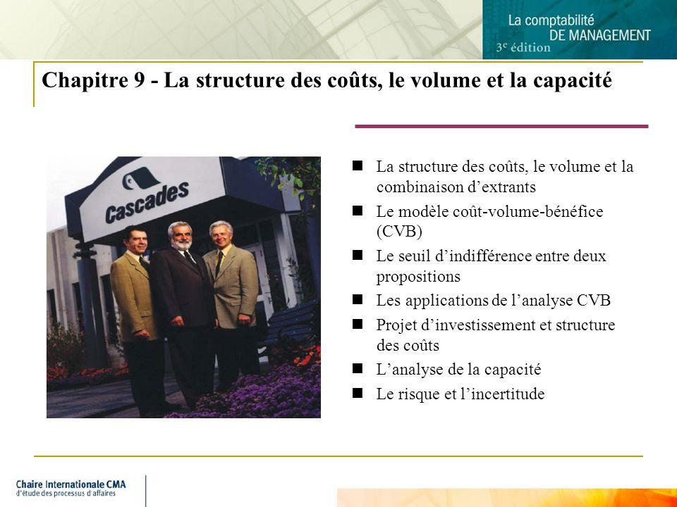 Chapitre 9 - La structure des coûts, le volume et la capacité