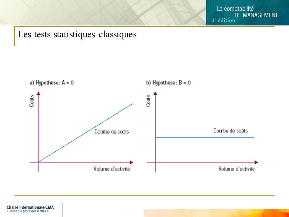 Les tests statistiques classiques