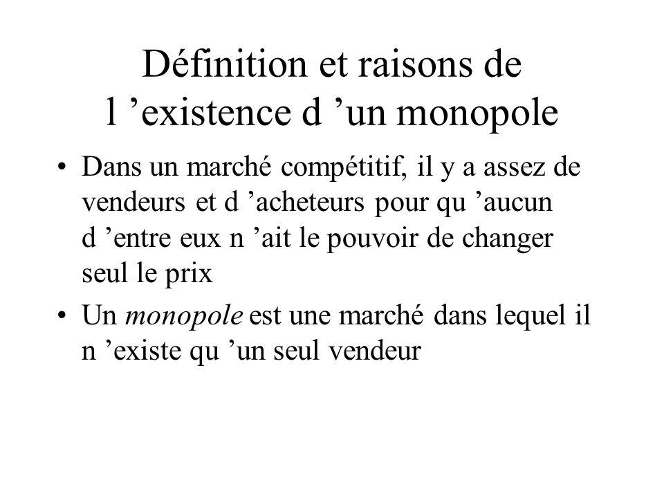 Définition et raisons de l 'existence d 'un monopole