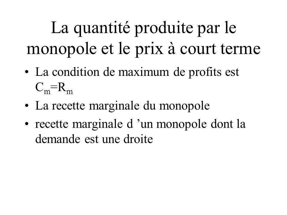La quantité produite par le monopole et le prix à court terme