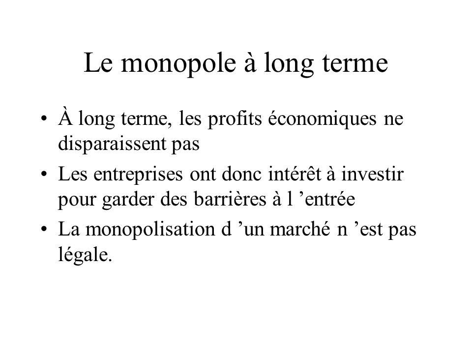 Le monopole à long terme