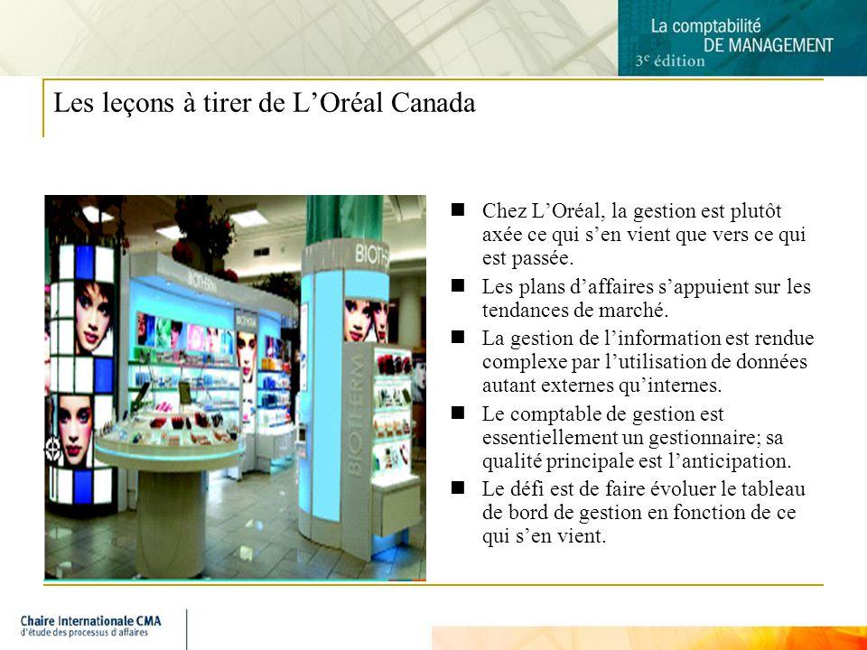 Les leçons à tirer de L'Oréal Canada